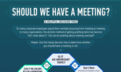 Should We Have This Meeting? – by Wrike project management software